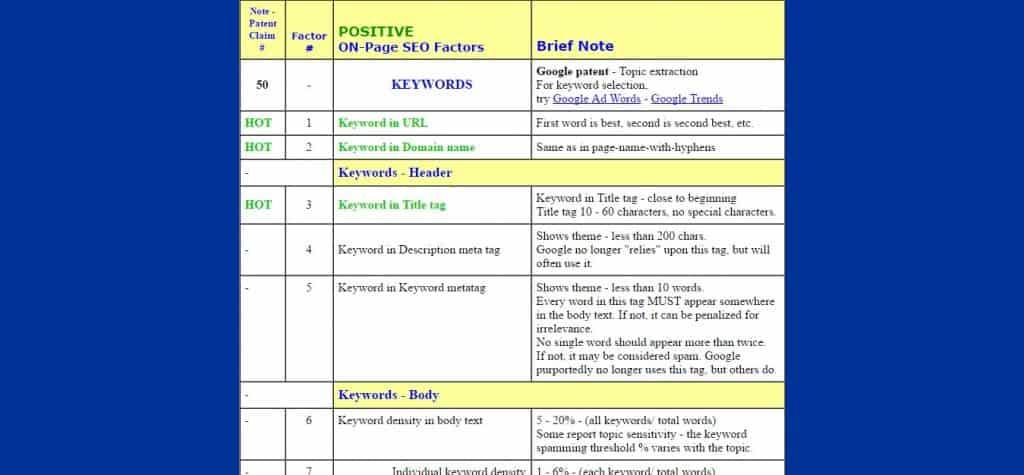 Google Ranking Factors SEO Checklist Vaughn s Summaries
