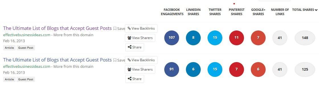 social shares from buzzsumo