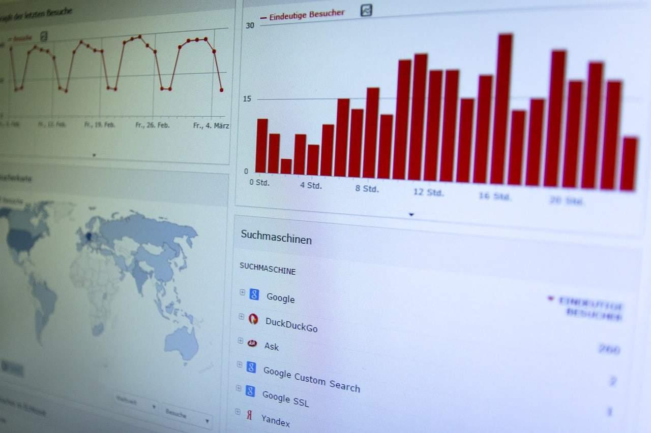 website analytics ~ building a winning blog